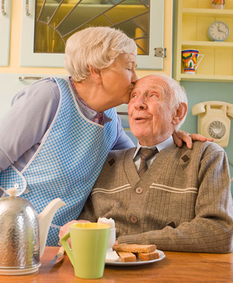 Find the right type of home care