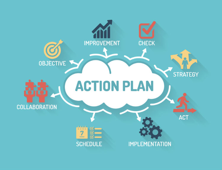Infographic showing the components of an action plan